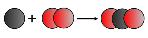 Combustion complète du carbone