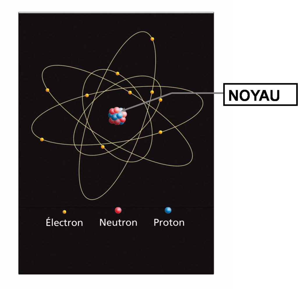 Modèle de l'atome