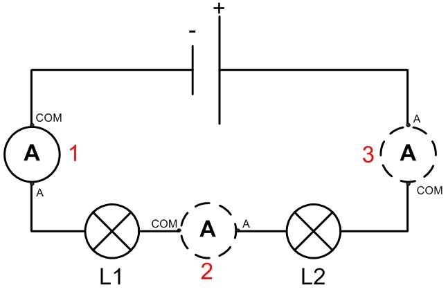 Masure de l'intensité du courant dans un circuit en série