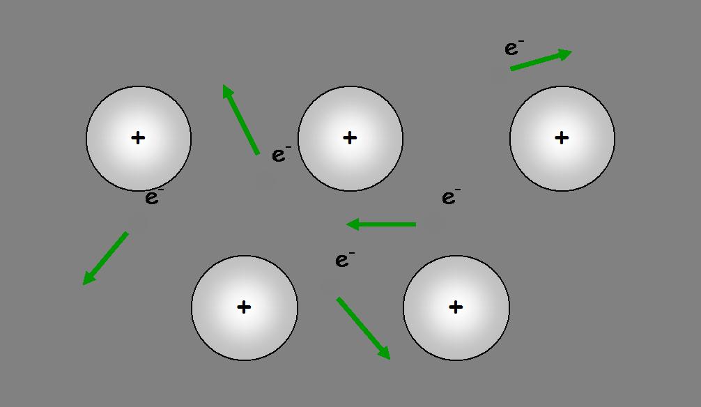 électrons libres sans générateur
