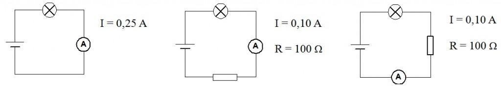 Influence d'une résistance dans un circuit