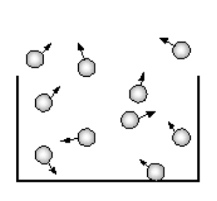 Modélisation d'un gaz pur