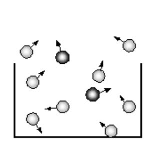 Modélisation d'un mélange de gaz