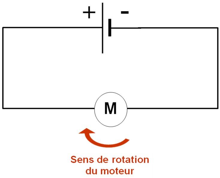 Expérience sur le sens du courant électrique