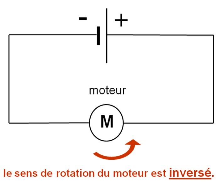Expérience sur le sens du courant électrique2