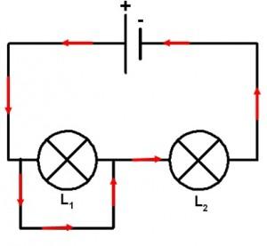 court-circuit d'un circuit en série