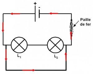 court-circuit des deux lampes d'un circuit en série