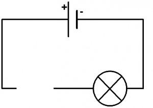 circuit en série ouvert