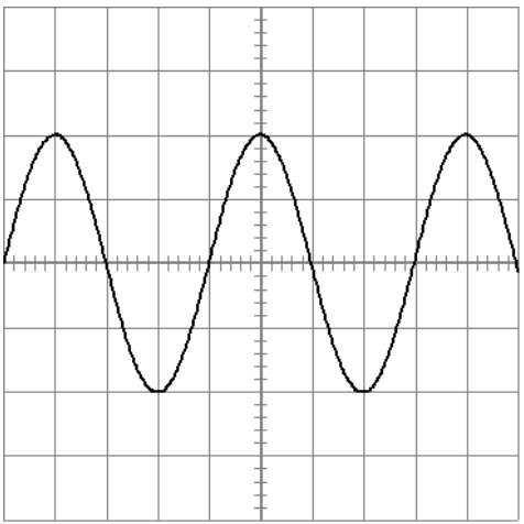 comment calculer la vitesse de balayage de l oscilloscope