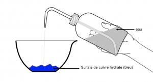 cuso4hydrate