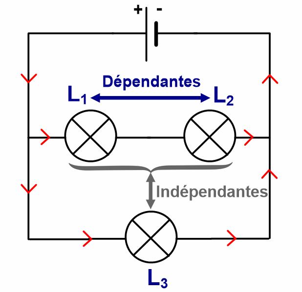 Exemple de circuit complexe