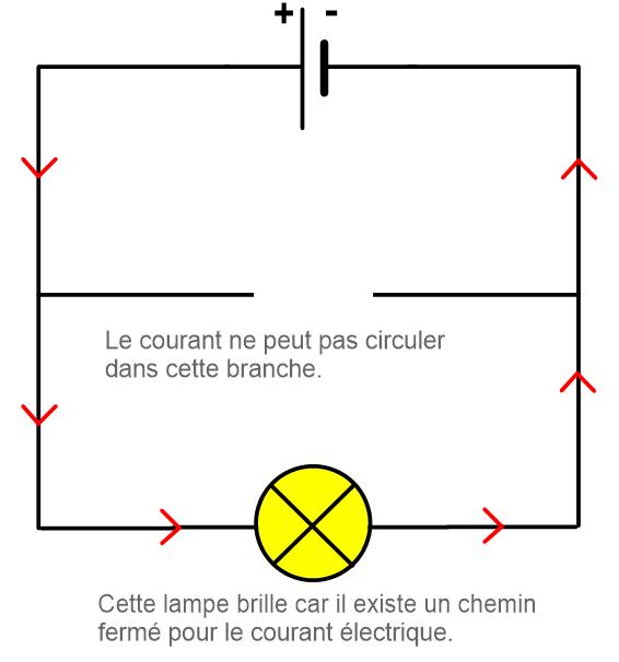 lampe grillée dans un circuit en dérivation