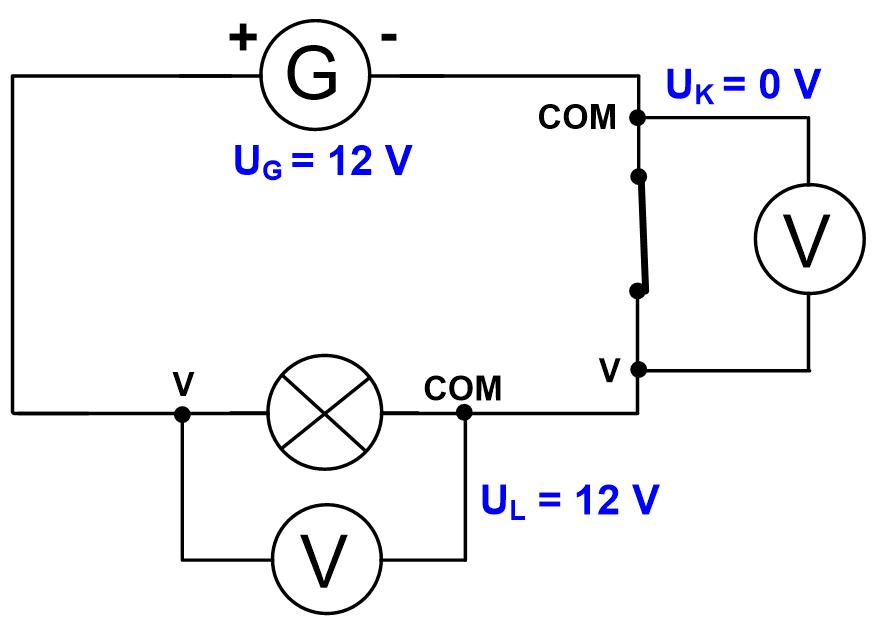Mesure de la tension dans un circuit fermé