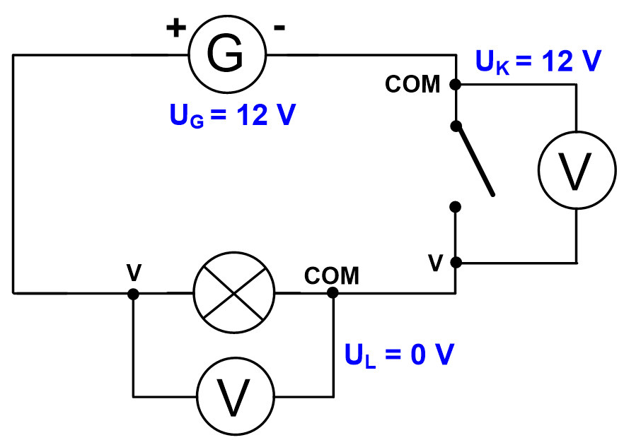 Mesure de la tension dans un circuit ouvert