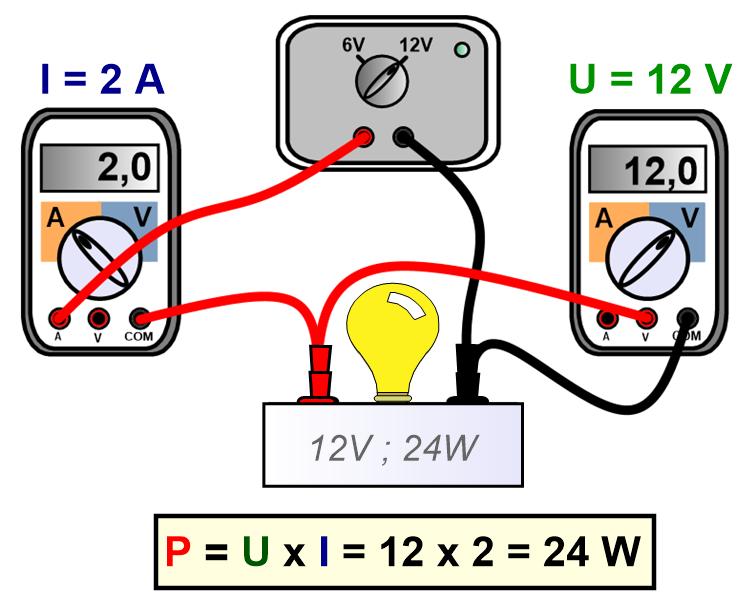 Chapitre III - Puissance et énergie électrique - Physique-Chimie au ... 381dfb5bd295